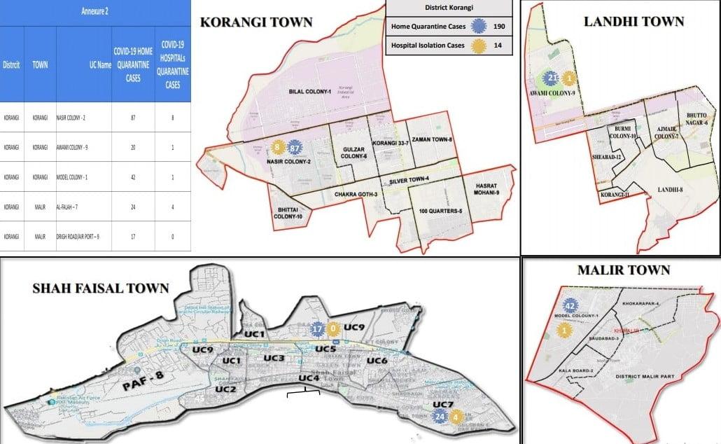 Korangi district